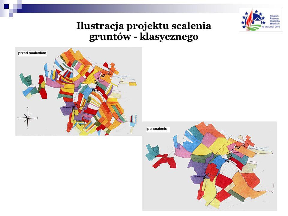 Ilustracja projektu scalenia gruntów - infrastrukturalnego