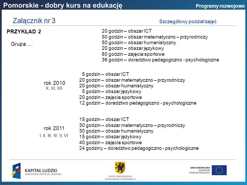 Programy rozwojowe Załącznik nr 3 Szczegółowy podział zajęć 20 godzin – obszar ICT 50 godzin – obszar matematyczno – przyrodniczy 50 godzin – obszar humanistyczny 20 godzin – obszar językowy 60 godzin – zajęcia sportowe 36 godzin – doradztwo pedagogiczno - psychologiczne PRZYKŁAD 2 Grupa … rok 2010 X, XI, XII I, II, III, IV, V, VI rok 2011 5 godzin – obszar ICT 20 godzin – obszar matematyczno – przyrodniczy 20 godzin – obszar humanistyczny 5 godzin – obszar językowy 20 godzin – zajęcia sportowe 12 godzin – doradztwo pedagogiczno - psychologiczne 15 godzin – obszar ICT 30 godzin – obszar matematyczno – przyrodniczy 30 godzin – obszar humanistyczny 15 godzin – obszar językowy 40 godzin – zajęcia sportowe 24 godziny – doradztwo pedagogiczno - psychologiczne