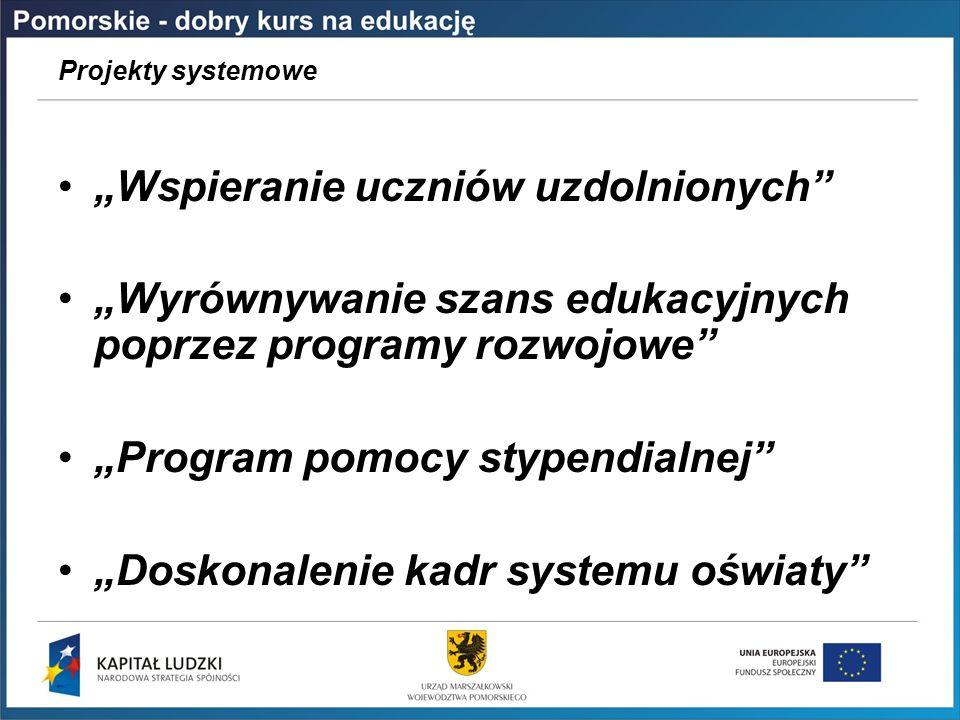 Projekty systemowe Wspieranie uczniów uzdolnionych Wyrównywanie szans edukacyjnych poprzez programy rozwojowe Program pomocy stypendialnej Doskonalenie kadr systemu oświaty