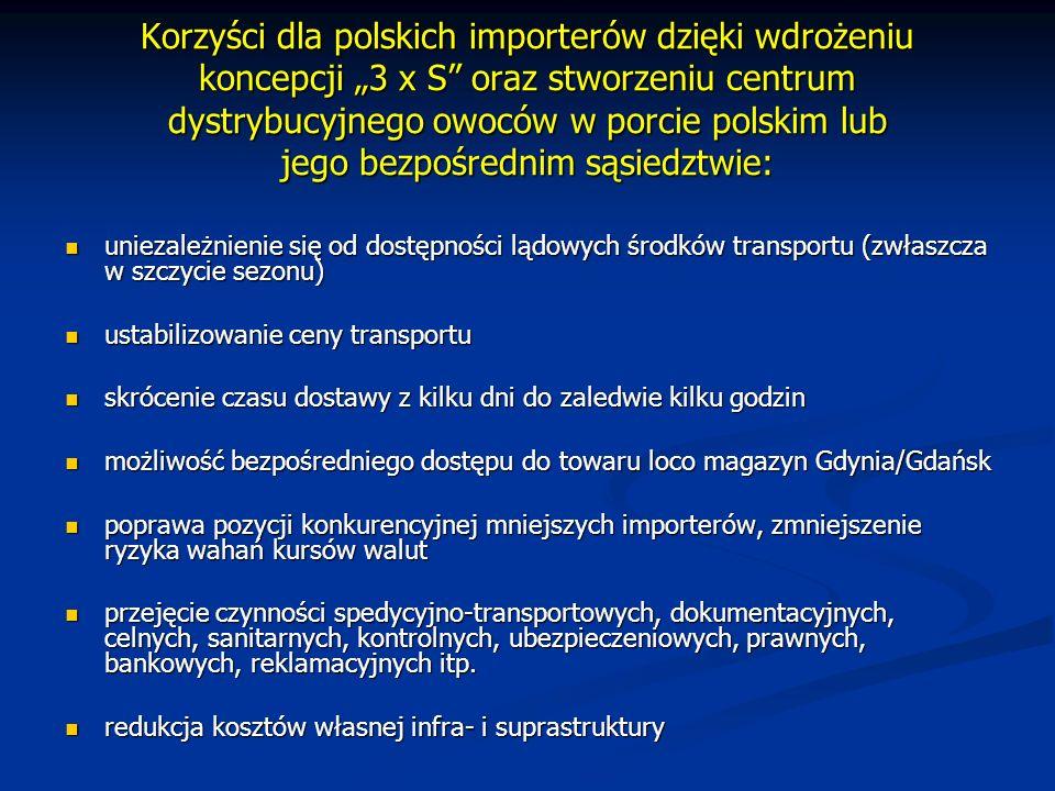Korzyści dla polskich importerów dzięki wdrożeniu koncepcji 3 x S oraz stworzeniu centrum dystrybucyjnego owoców w porcie polskim lub jego bezpośredni