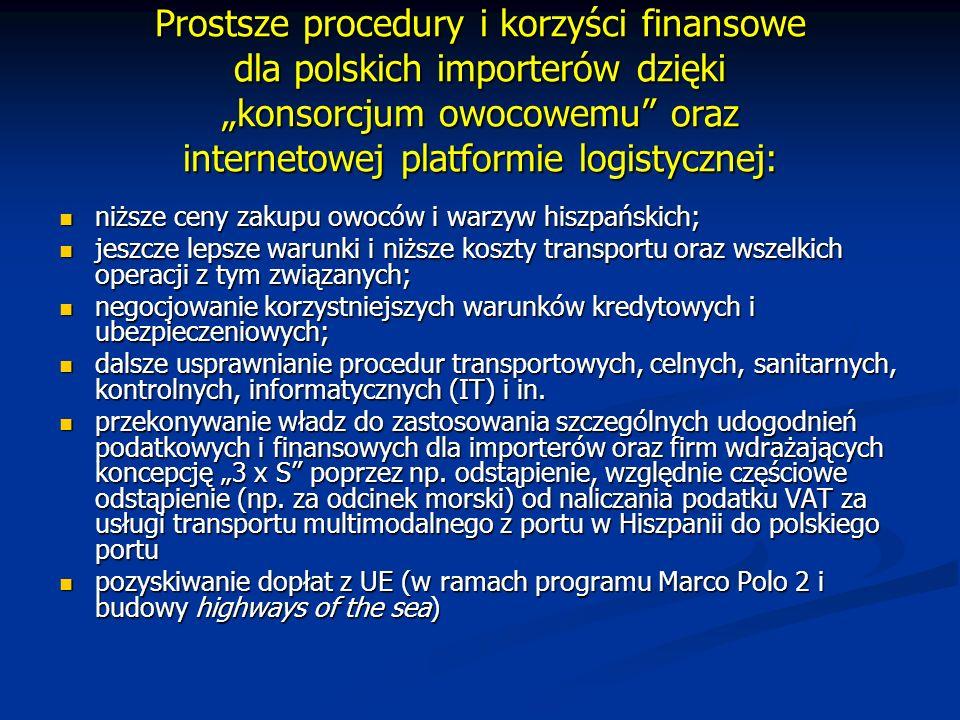 Prostsze procedury i korzyści finansowe dla polskich importerów dzięki konsorcjum owocowemu oraz internetowej platformie logistycznej: niższe ceny zak