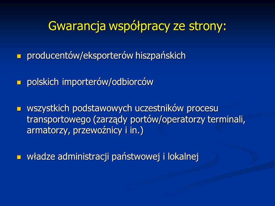 Gwarancja współpracy ze strony: producentów/eksporterów hiszpańskich producentów/eksporterów hiszpańskich polskich importerów/odbiorców polskich impor