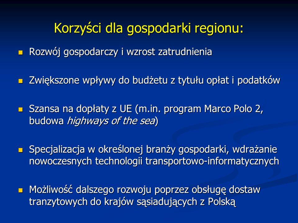 Korzyści dla gospodarki regionu: Rozwój gospodarczy i wzrost zatrudnienia Rozwój gospodarczy i wzrost zatrudnienia Zwiększone wpływy do budżetu z tytu