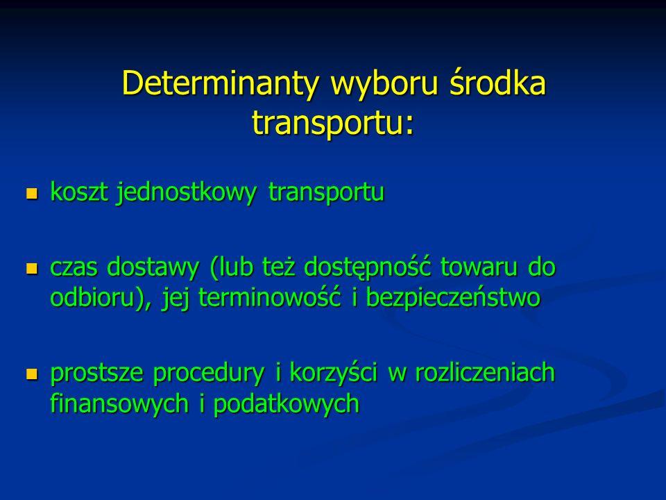 Porównanie odległości i kosztów przewozu owoców południowych na trasie Walencja – Warszawa Przybliżona odległość w km Walencja - Warszawa Maksymalna ilość ton brutto na środek transportu Koszt transportu za samochód / kontener (w EUR) Koszt jednostkowy transportu (EUR/tona) Transport drogowy w szczycie sezonu 2.750 km 22,5 3.