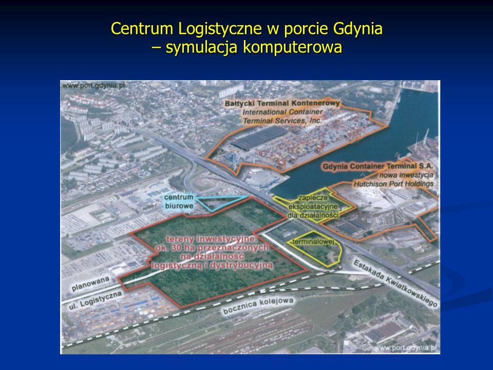 Pomorskie Centrum Logistyczne w Gdańsku–Porcie Północnym – symulacja komputerowa
