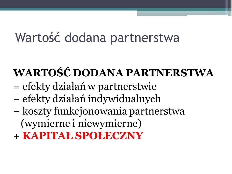 Wartość dodana partnerstwa WARTOŚĆ DODANA PARTNERSTWA = efekty działań w partnerstwie – efekty działań indywidualnych – koszty funkcjonowania partners