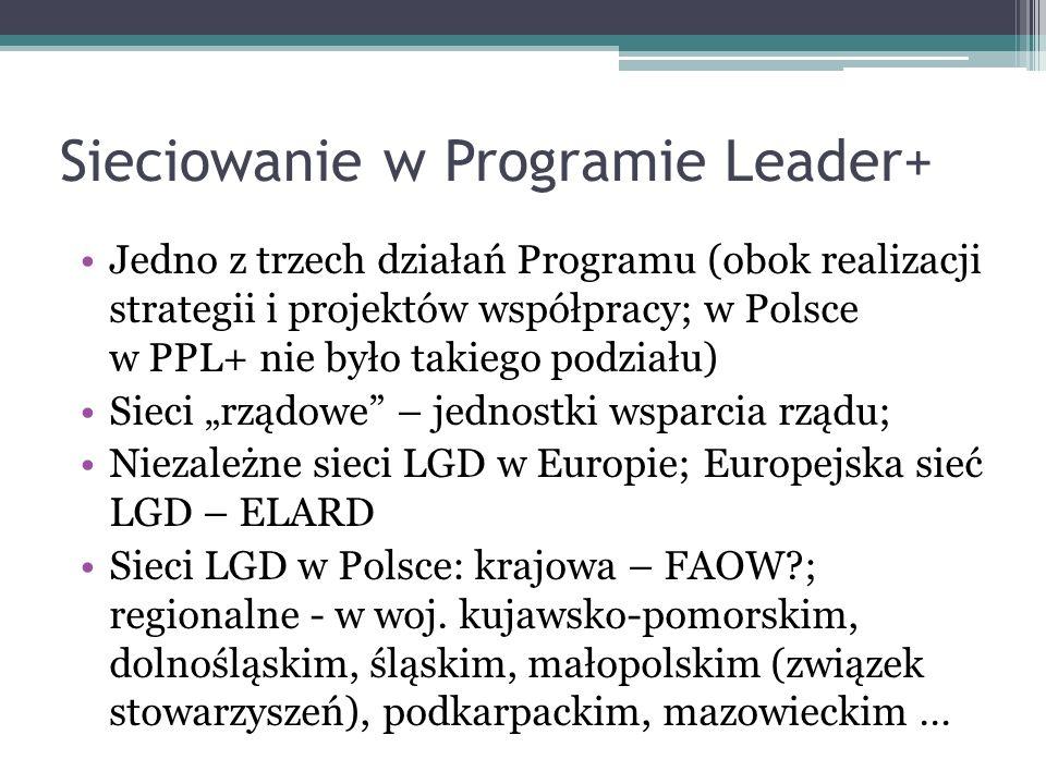 Sieciowanie w Programie Leader+ Jedno z trzech działań Programu (obok realizacji strategii i projektów współpracy; w Polsce w PPL+ nie było takiego po