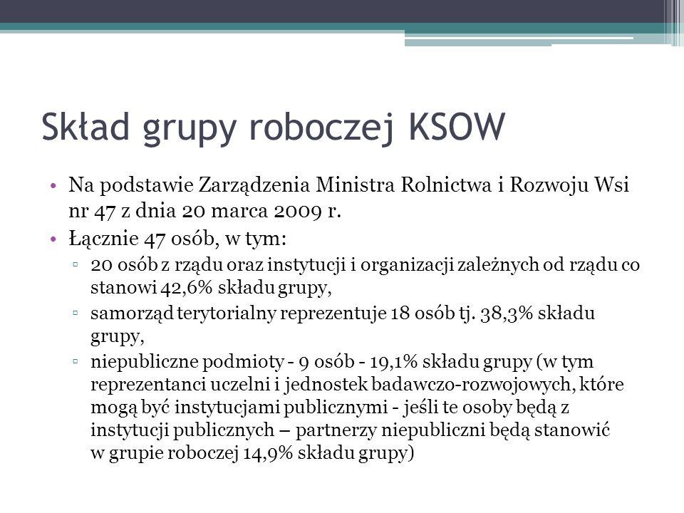 Skład grupy roboczej KSOW Na podstawie Zarządzenia Ministra Rolnictwa i Rozwoju Wsi nr 47 z dnia 20 marca 2009 r. Łącznie 47 osób, w tym: 20 osób z rz