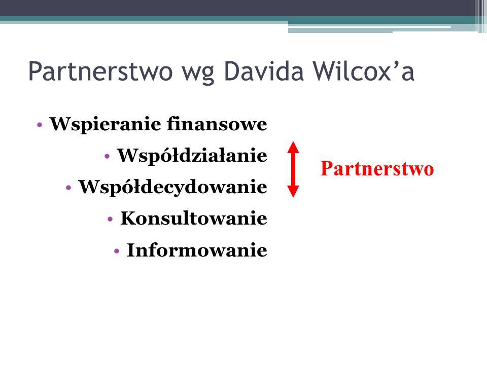 Partnerstwo wg Davida Wilcoxa Wspieranie finansowe Współdziałanie Współdecydowanie Konsultowanie Informowanie Partnerstwo