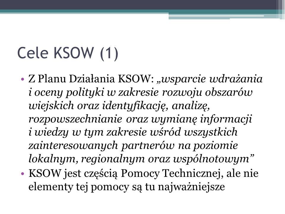 Cele KSOW (1) Z Planu Działania KSOW: wsparcie wdrażania i oceny polityki w zakresie rozwoju obszarów wiejskich oraz identyfikację, analizę, rozpowsze