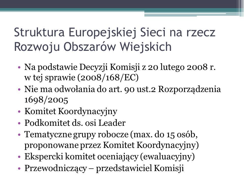 Struktura Europejskiej Sieci na rzecz Rozwoju Obszarów Wiejskich Na podstawie Decyzji Komisji z 20 lutego 2008 r. w tej sprawie (2008/168/EC) Nie ma o