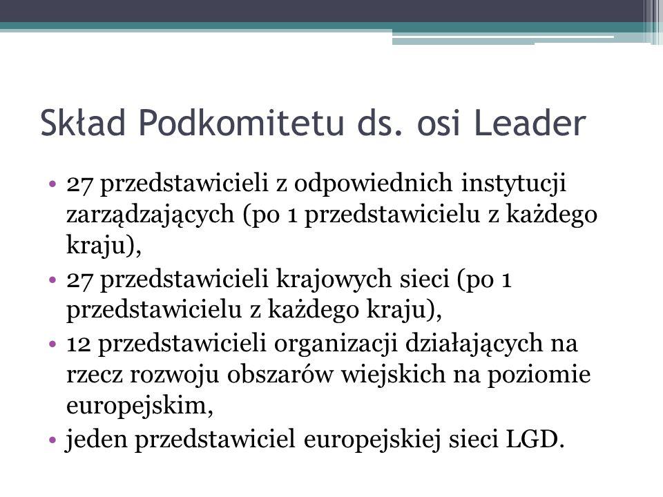 Skład Podkomitetu ds. osi Leader 27 przedstawicieli z odpowiednich instytucji zarządzających (po 1 przedstawicielu z każdego kraju), 27 przedstawiciel