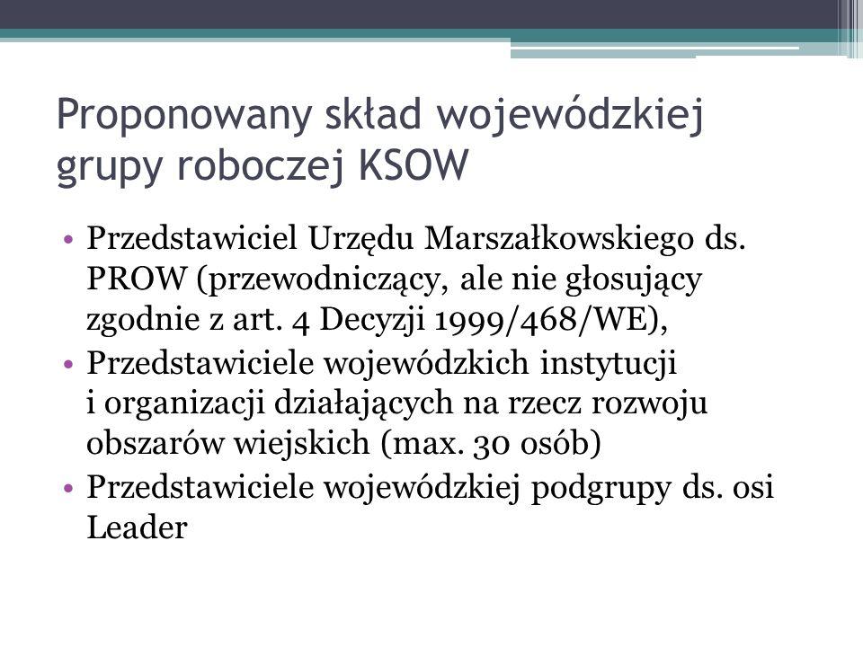 Proponowany skład wojewódzkiej grupy roboczej KSOW Przedstawiciel Urzędu Marszałkowskiego ds. PROW (przewodniczący, ale nie głosujący zgodnie z art. 4