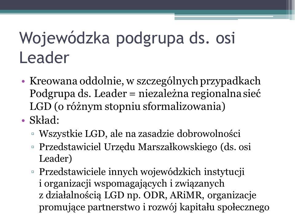 Wojewódzka podgrupa ds. osi Leader Kreowana oddolnie, w szczególnych przypadkach Podgrupa ds. Leader = niezależna regionalna sieć LGD (o różnym stopni