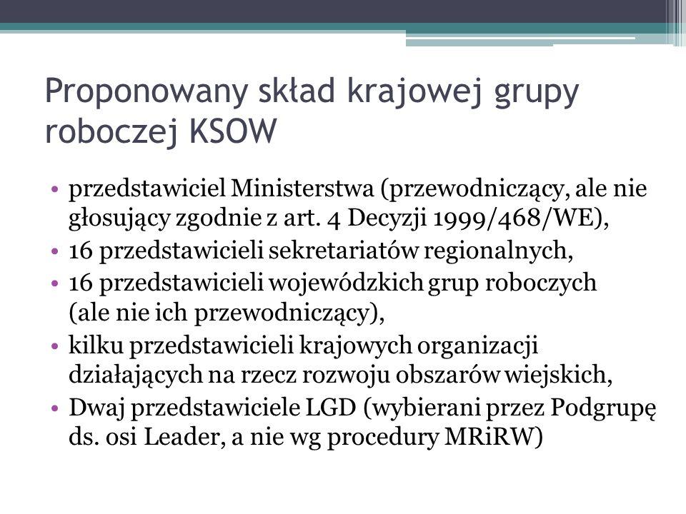 Proponowany skład krajowej grupy roboczej KSOW przedstawiciel Ministerstwa (przewodniczący, ale nie głosujący zgodnie z art. 4 Decyzji 1999/468/WE), 1