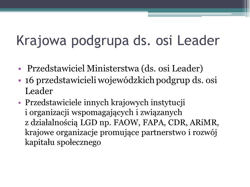 Krajowa podgrupa ds. osi Leader Przedstawiciel Ministerstwa (ds. osi Leader) 16 przedstawicieli wojewódzkich podgrup ds. osi Leader Przedstawiciele in