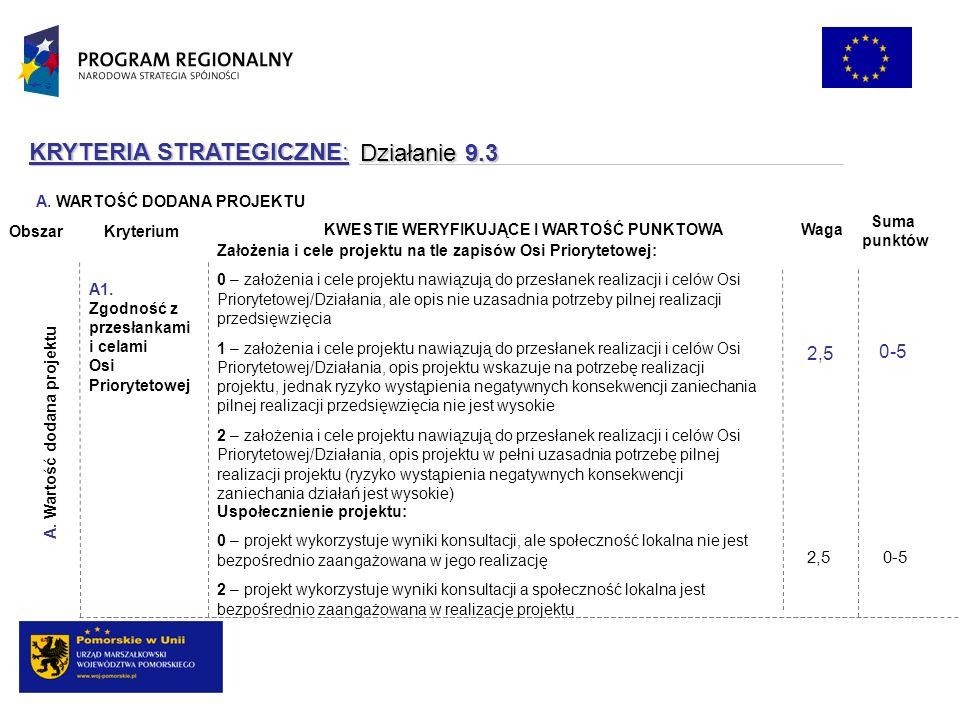 KRYTERIA STRATEGICZNE: Działanie 9.3 Działanie 9.3 Założenia i cele projektu na tle zapisów Osi Priorytetowej: 0 – założenia i cele projektu nawiązują do przesłanek realizacji i celów Osi Priorytetowej/Działania, ale opis nie uzasadnia potrzeby pilnej realizacji przedsięwzięcia 1 – założenia i cele projektu nawiązują do przesłanek realizacji i celów Osi Priorytetowej/Działania, opis projektu wskazuje na potrzebę realizacji projektu, jednak ryzyko wystąpienia negatywnych konsekwencji zaniechania pilnej realizacji przedsięwzięcia nie jest wysokie 2 – założenia i cele projektu nawiązują do przesłanek realizacji i celów Osi Priorytetowej/Działania, opis projektu w pełni uzasadnia potrzebę pilnej realizacji projektu (ryzyko wystąpienia negatywnych konsekwencji zaniechania działań jest wysokie) A1.