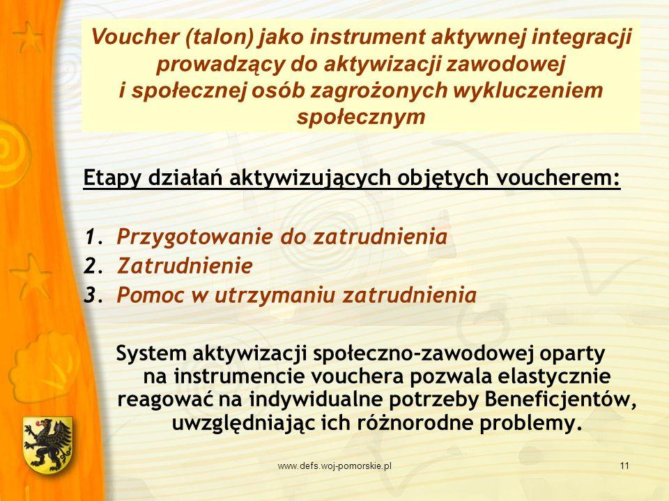 www.defs.woj-pomorskie.pl11 Etapy działań aktywizujących objętych voucherem: 1.Przygotowanie do zatrudnienia 2.Zatrudnienie 3.Pomoc w utrzymaniu zatru