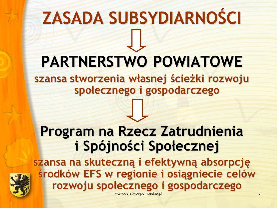 www.defs.woj-pomorskie.pl6 ZASADA SUBSYDIARNOŚCI PARTNERSTWO POWIATOWE szansa stworzenia własnej ścieżki rozwoju społecznego i gospodarczego Program n