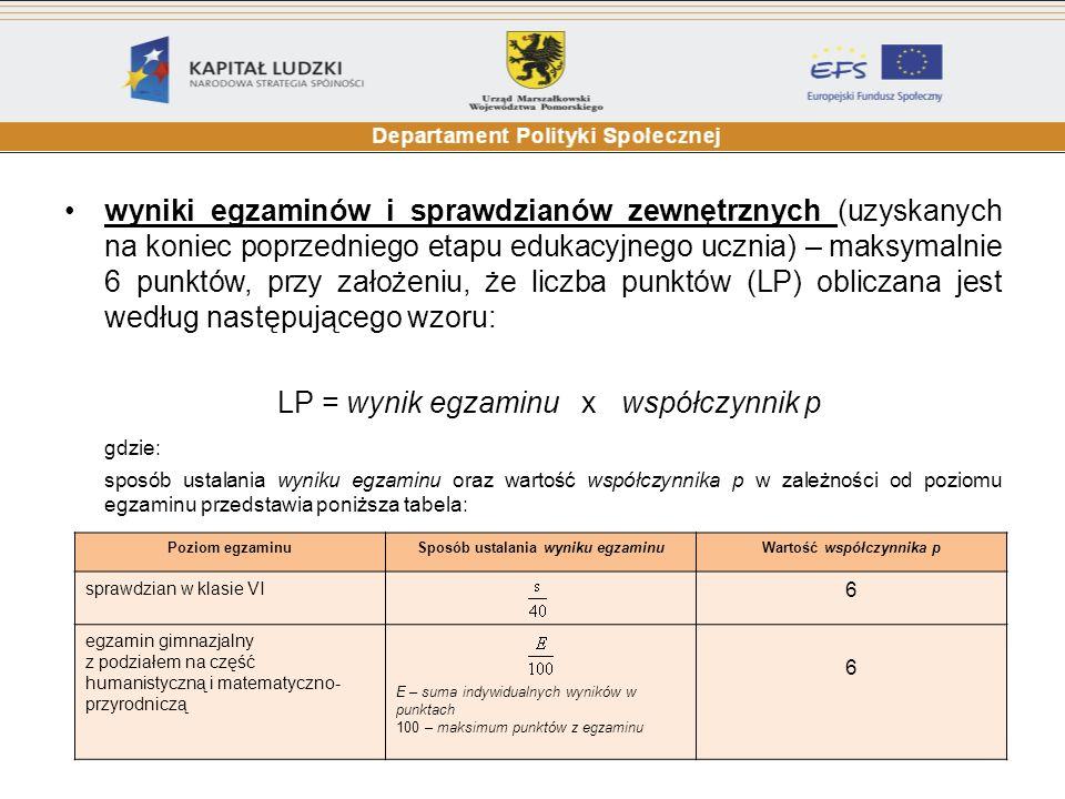 wyniki egzaminów i sprawdzianów zewnętrznych (uzyskanych na koniec poprzedniego etapu edukacyjnego ucznia) – maksymalnie 6 punktów, przy założeniu, że liczba punktów (LP) obliczana jest według następującego wzoru: LP = wynik egzaminu x współczynnik p gdzie: sposób ustalania wyniku egzaminu oraz wartość współczynnika p w zależności od poziomu egzaminu przedstawia poniższa tabela: Poziom egzaminuSposób ustalania wyniku egzaminuWartość współczynnika p sprawdzian w klasie VI 6 egzamin gimnazjalny z podziałem na część humanistyczną i matematyczno- przyrodniczą E – suma indywidualnych wyników w punktach 100 – maksimum punktów z egzaminu 6