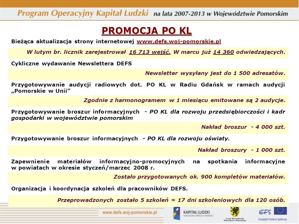 PROMOCJA PO KL Bieżąca aktualizacja strony internetowej www.defs.woj-pomorskie.pl W lutym br.