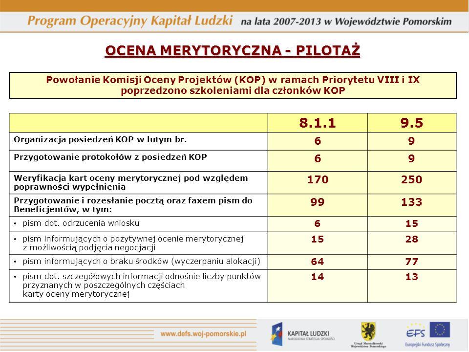 OCENA MERYTORYCZNA - PILOTAŻ 8.1.19.5 Organizacja posiedzeń KOP w lutym br.