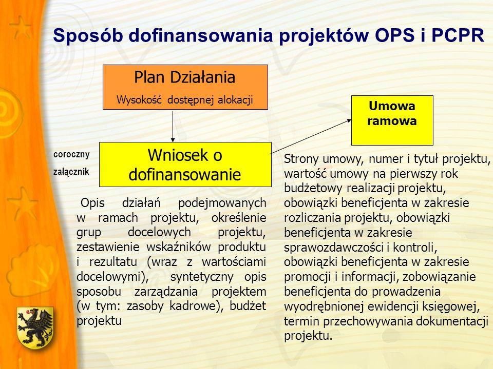 Sposób dofinansowania projektów OPS i PCPR Plan Działania Wysokość dostępnej alokacji Wniosek o dofinansowanie Umowa ramowa coroczny załącznik Opis działań podejmowanych w ramach projektu, określenie grup docelowych projektu, zestawienie wskaźników produktu i rezultatu (wraz z wartościami docelowymi), syntetyczny opis sposobu zarządzania projektem (w tym: zasoby kadrowe), budżet projektu Strony umowy, numer i tytuł projektu, wartość umowy na pierwszy rok budżetowy realizacji projektu, obowiązki beneficjenta w zakresie rozliczania projektu, obowiązki beneficjenta w zakresie sprawozdawczości i kontroli, obowiązki beneficjenta w zakresie promocji i informacji, zobowiązanie beneficjenta do prowadzenia wyodrębnionej ewidencji księgowej, termin przechowywania dokumentacji projektu.