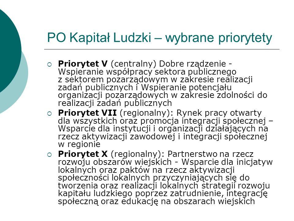 PO Kapitał Ludzki – wybrane priorytety Priorytet V (centralny) Dobre rządzenie - Wspieranie współpracy sektora publicznego z sektorem pozarządowym w z