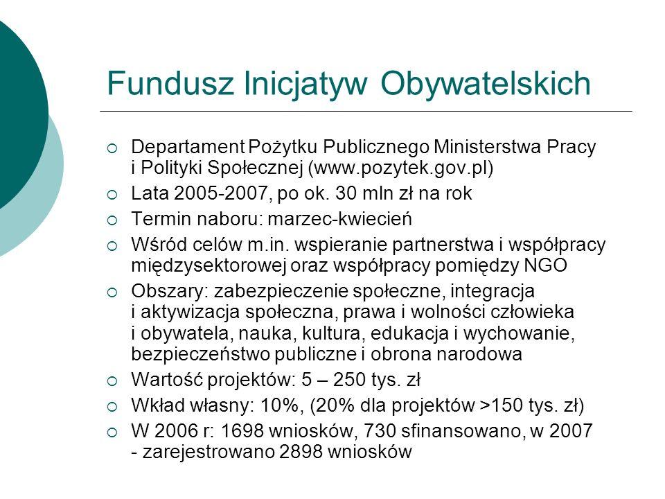 Fundusz Inicjatyw Obywatelskich Departament Pożytku Publicznego Ministerstwa Pracy i Polityki Społecznej (www.pozytek.gov.pl) Lata 2005-2007, po ok. 3