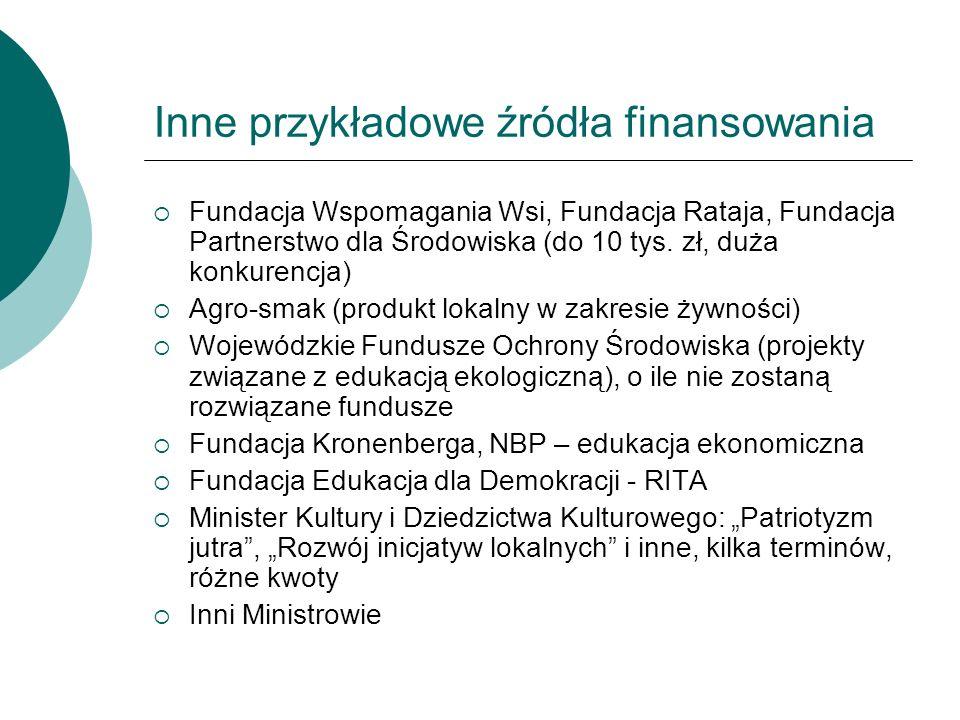 Inne przykładowe źródła finansowania Fundacja Wspomagania Wsi, Fundacja Rataja, Fundacja Partnerstwo dla Środowiska (do 10 tys. zł, duża konkurencja)