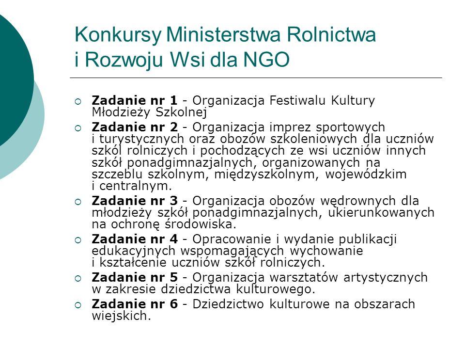 Konkursy Ministerstwa Rolnictwa i Rozwoju Wsi dla NGO Zadanie nr 1 - Organizacja Festiwalu Kultury Młodzieży Szkolnej Zadanie nr 2 - Organizacja impre