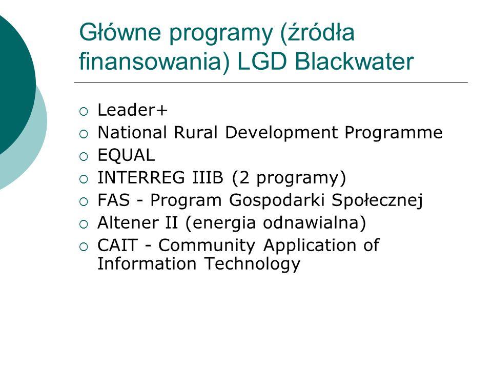 Główne programy (źródła finansowania) LGD Blackwater Leader+ National Rural Development Programme EQUAL INTERREG IIIB (2 programy) FAS - Program Gospo