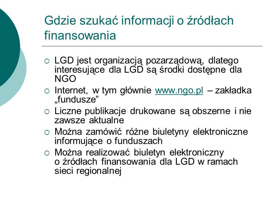 Gdzie szukać informacji o źródłach finansowania LGD jest organizacją pozarządową, dlatego interesujące dla LGD są środki dostępne dla NGO Internet, w