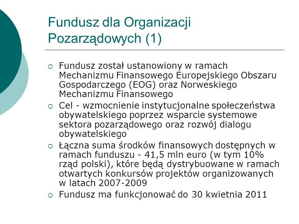 Fundusz dla Organizacji Pozarządowych (1) Fundusz został ustanowiony w ramach Mechanizmu Finansowego Europejskiego Obszaru Gospodarczego (EOG) oraz No