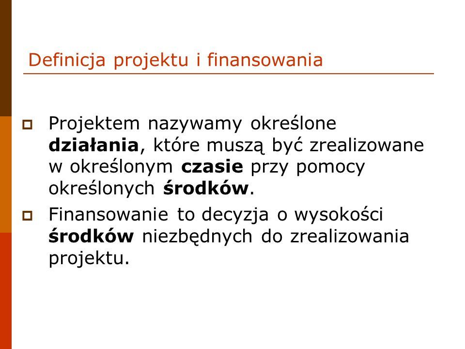 c.d.Projekt to powiązane ze sobą trzy elementy: 1) działania, 2) czas, 3) środki finansowe.