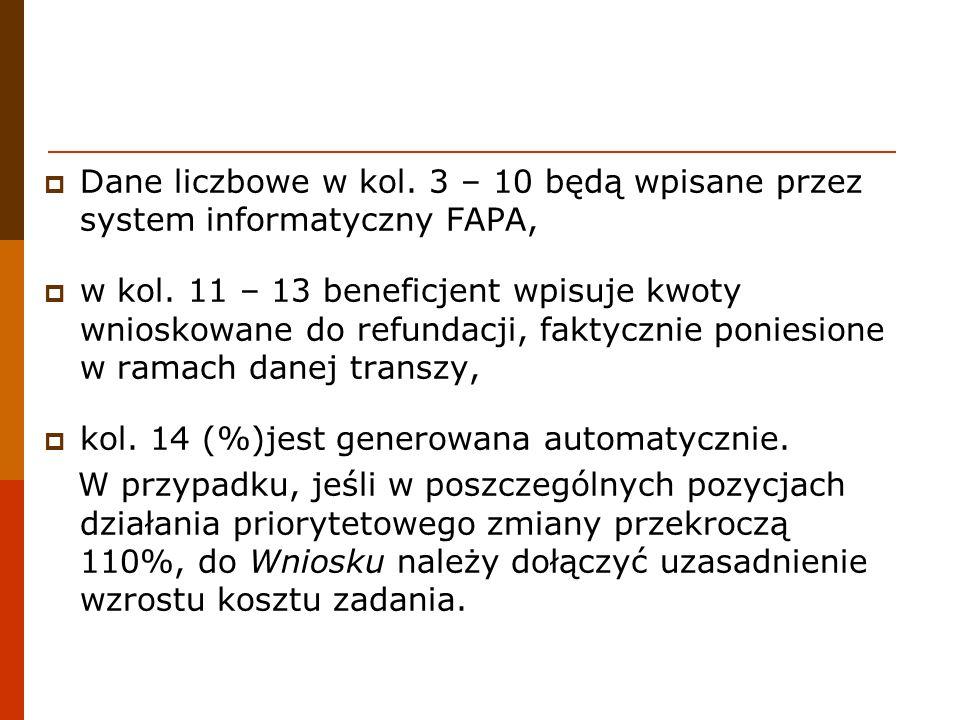 Dane liczbowe w kol. 3 – 10 będą wpisane przez system informatyczny FAPA, w kol. 11 – 13 beneficjent wpisuje kwoty wnioskowane do refundacji, faktyczn