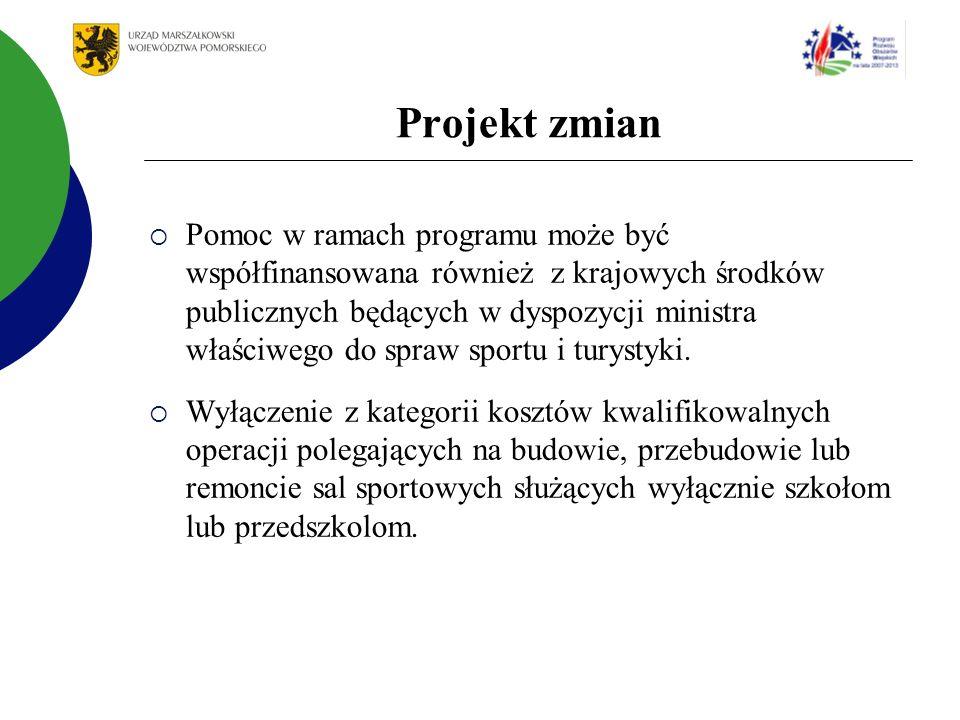 Projekt zmian Pomoc w ramach programu może być współfinansowana również z krajowych środków publicznych będących w dyspozycji ministra właściwego do spraw sportu i turystyki.