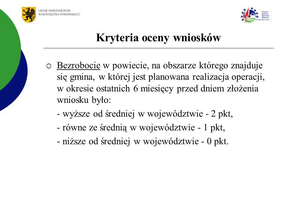 Kryteria oceny wniosków Bezrobocie w powiecie, na obszarze którego znajduje się gmina, w której jest planowana realizacja operacji, w okresie ostatnic