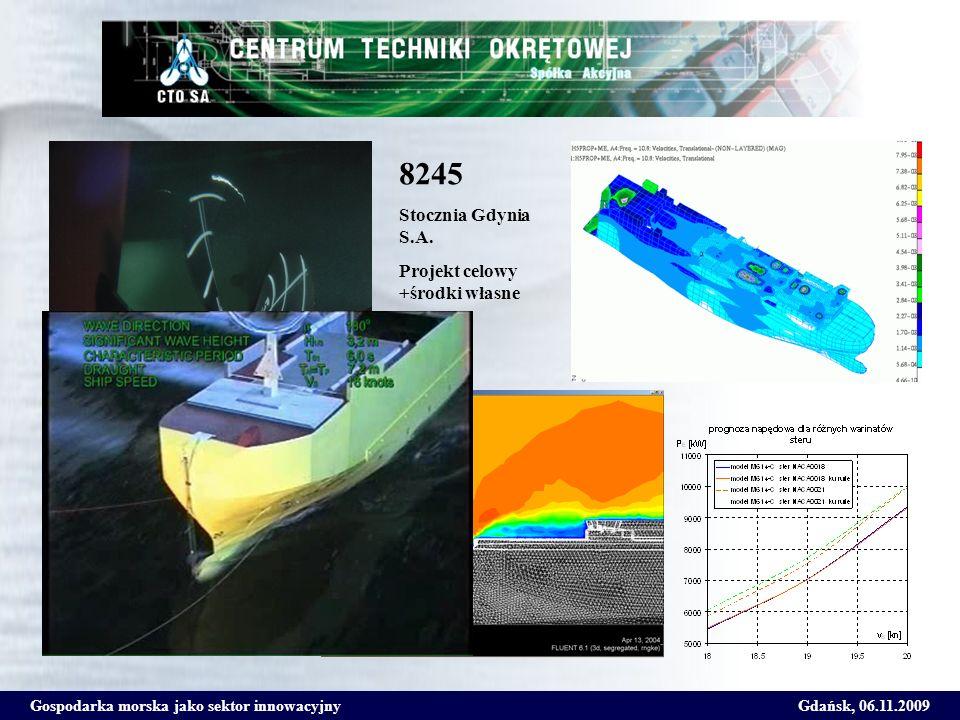 Gospodarka morska jako sektor innowacyjnyGdańsk, 06.11.2009 8245 Stocznia Gdynia S.A. Projekt celowy +środki własne