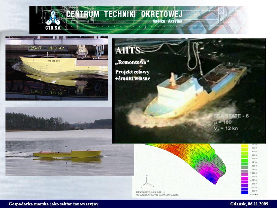 Gospodarka morska jako sektor innowacyjnyGdańsk, 06.11.2009 AHTSRemontowa Projekt celowy +środki własne