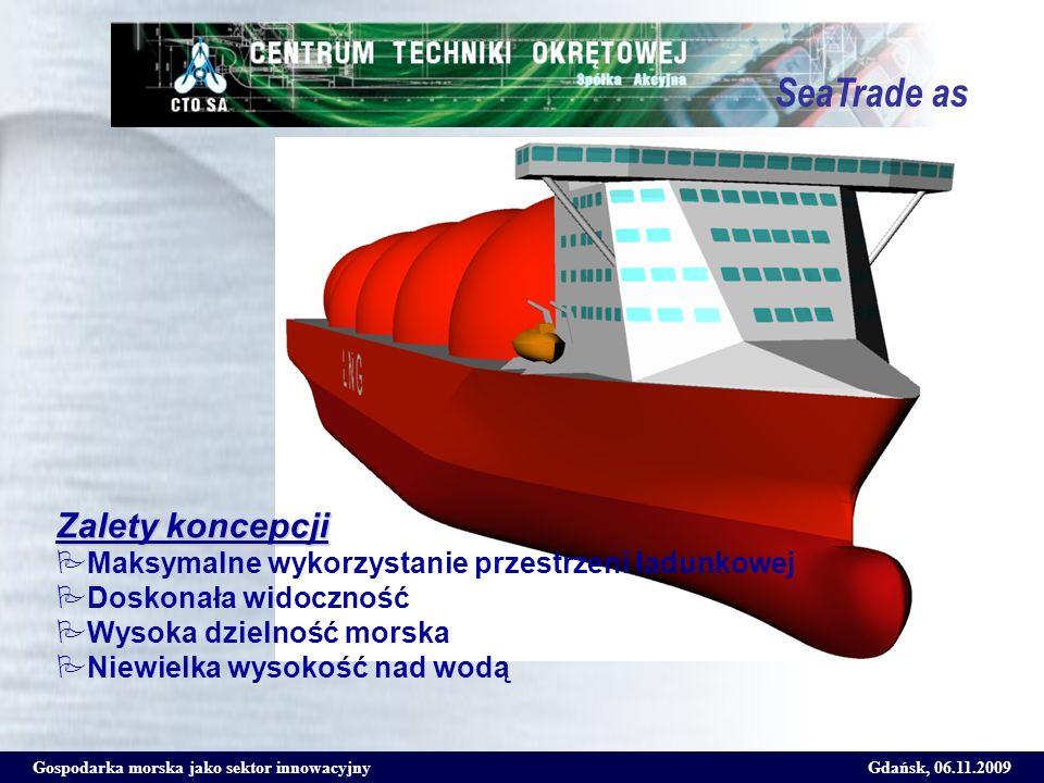 Gospodarka morska jako sektor innowacyjnyGdańsk, 06.11.2009 SeaTrade as Zalety koncepcji Maksymalne wykorzystanie przestrzeni ładunkowej Doskonała wid