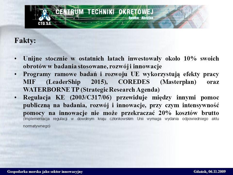Gospodarka morska jako sektor innowacyjnyGdańsk, 06.11.2009 Przykład: Wsparcie finansowe dla wzrostu innowacyjności w Niemczech Kategoria Maksymalna Program intensywność pomocy Badania podstawowe 100 % Shipping and Badania przemysłowe 75 % Marine Technology for the 21st Century 2006-2009 - 90 m Badania przedkonkurencyjne 50 % Innowacje 20 % Innovative Shipbuilding safeguards competitive jobs 2006-2009 - 60 m