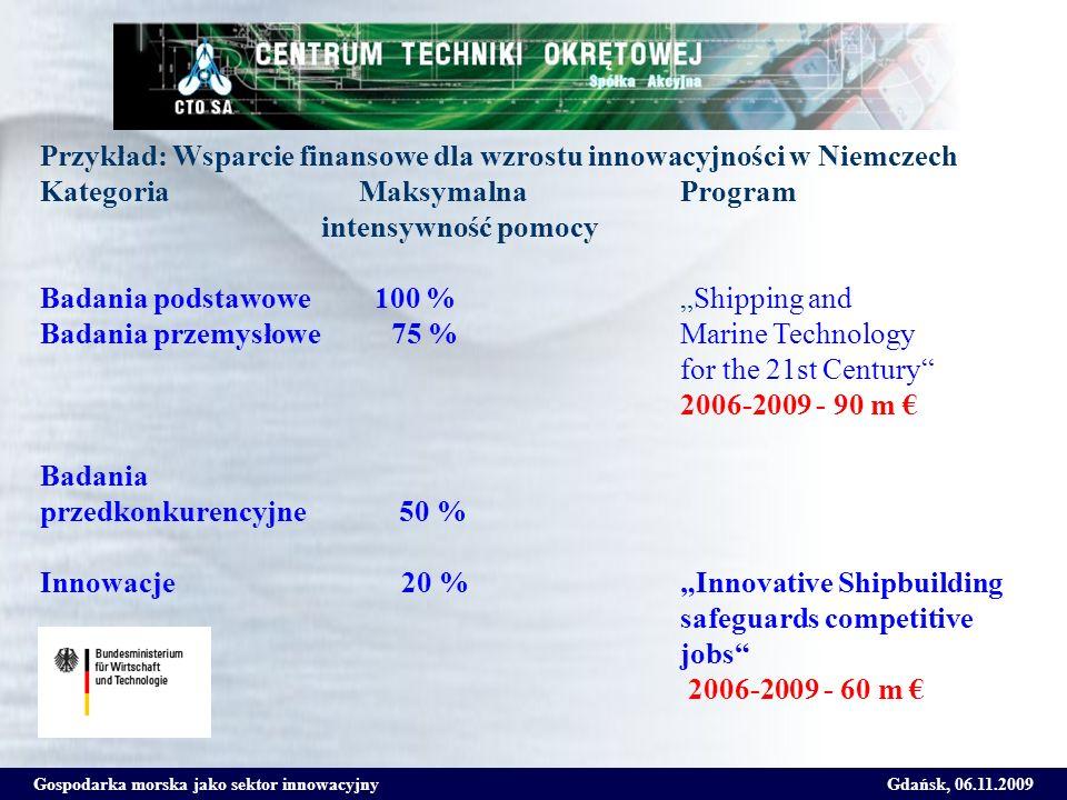 Gospodarka morska jako sektor innowacyjnyGdańsk, 06.11.2009 Promocja innowacyjności w polskim przemyśle okrętowym W wymiarze krajowym: Polskie Forum Przemysłów Morskich powstałe przy Krajowej Izbie Gospodarki Morskiej z inicjatywy CTO, w styczniu 2004r.