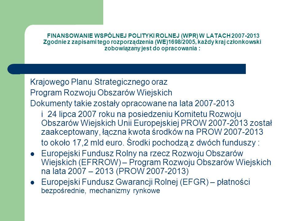 FINANSOWANIE WSPÓLNEJ POLITYKI ROLNEJ (WPR) W LATACH 2007-2013 Zgodnie z zapisami tego rozporządzenia (WE)1698/2005, każdy kraj członkowski zobowiązan