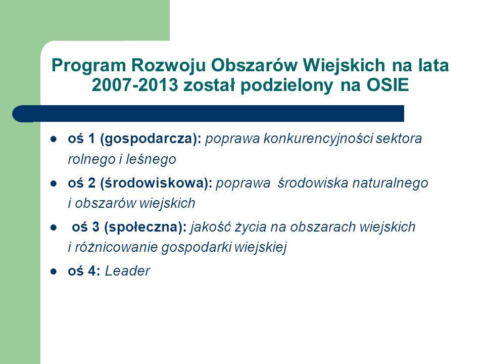 Program Rozwoju Obszarów Wiejskich na lata 2007-2013 został podzielony na OSIE oś 1 (gospodarcza): poprawa konkurencyjności sektora rolnego i leśnego