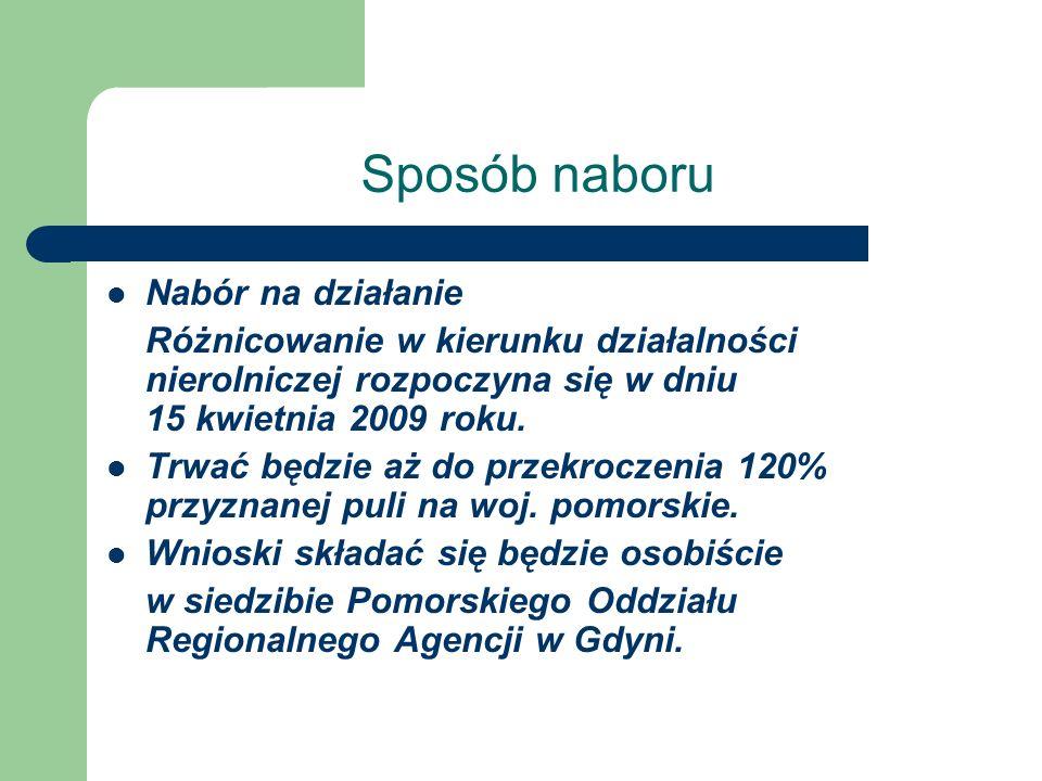 Podstawa Prawna Dziennik Ustaw z dnia 30 października 2007 r.