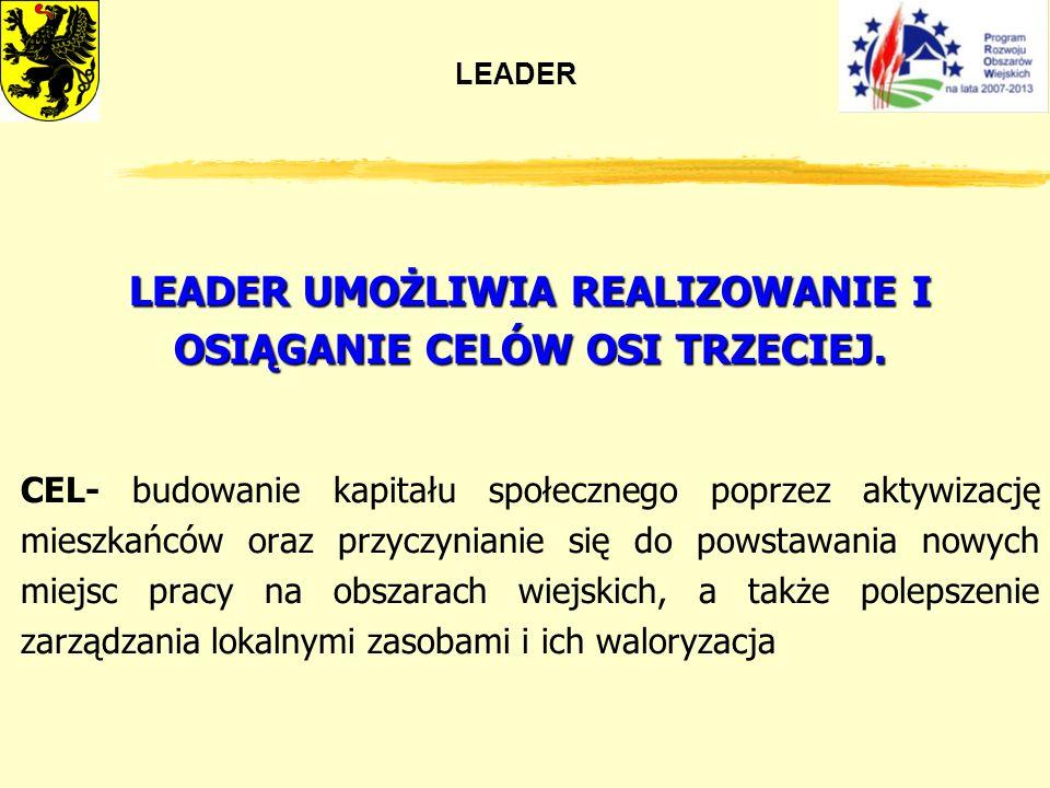 LEADER LEADER UMOŻLIWIA REALIZOWANIE I OSIĄGANIE CELÓW OSI TRZECIEJ. CEL- budowanie kapitału społecznego poprzez aktywizację mieszkańców oraz przyczyn
