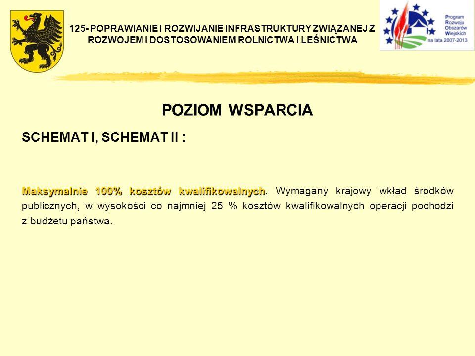 POZIOM WSPARCIA SCHEMAT I, SCHEMAT II : Maksymalnie100%kosztów kwalifikowalnych Maksymalnie 100% kosztów kwalifikowalnych. Wymagany krajowy wkład środ