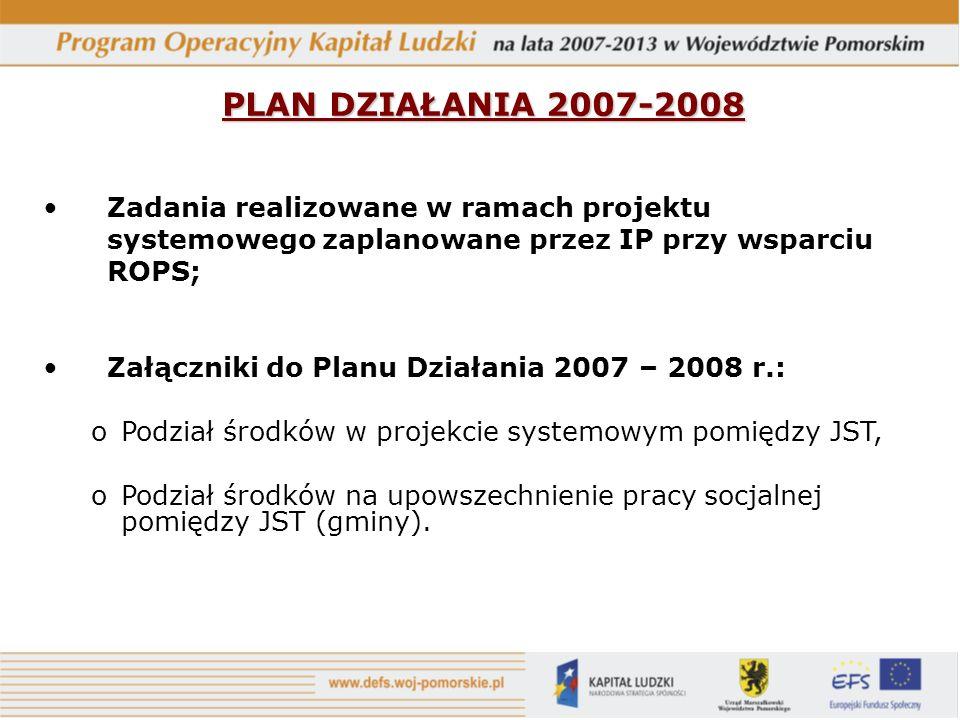 PLAN DZIAŁANIA 2007-2008 Zadania realizowane w ramach projektu systemowego zaplanowane przez IP przy wsparciu ROPS; Załączniki do Planu Działania 2007 – 2008 r.: oPodział środków w projekcie systemowym pomiędzy JST, oPodział środków na upowszechnienie pracy socjalnej pomiędzy JST (gminy).