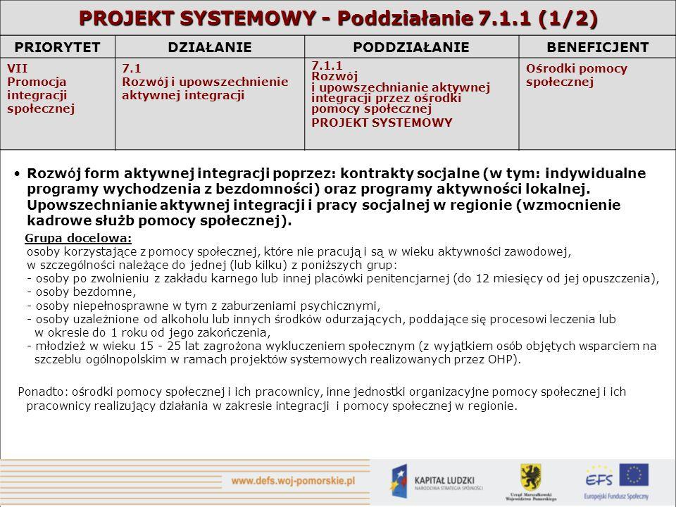 PRIORYTETDZIAŁANIE PODDZIAŁANIEBENEFICJENT VII Promocja integracji społecznej 7.1 Rozw ó j i upowszechnienie aktywnej integracji 7.1.1 Rozw ó j i upowszechnianie aktywnej integracji przez ośrodki pomocy społecznej PROJEKT SYSTEMOWY Ośrodki pomocy społecznej Rozw ó j form aktywnej integracji poprzez: kontrakty socjalne (w tym: indywidualne programy wychodzenia z bezdomności) oraz programy aktywności lokalnej.